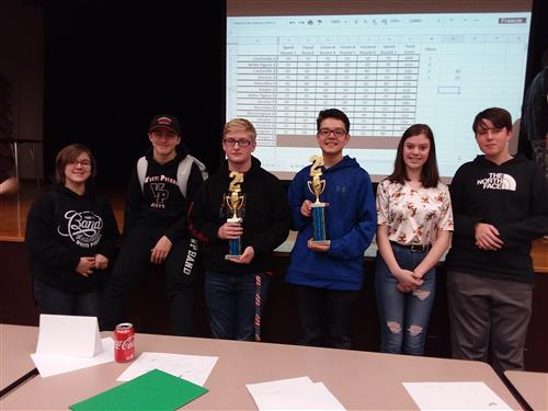 High School Quiz Bowl: A Season of Growth